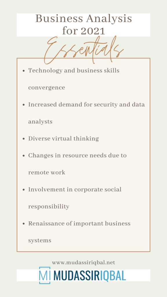 Business Analysis for 2021